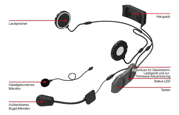 Details des 10R Bluetooth 4.1 Class 1 Stereo Multipair Headset mit Intercom Bluetooth Sprechanlage für Sport Bike Fahrer