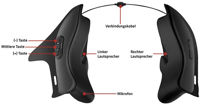 Details des Sena 10Upad Bluetooth Kommunikationssystem passend für HJC IS-17 Helme
