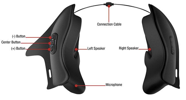 Details of the Sena 10Upad Motorcycle Bluetooth Communication Cheek Pad System for HJC IS-17 Helmets