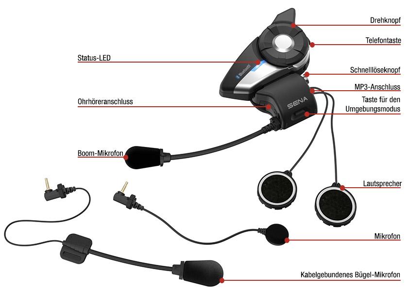 Ziemlich Drahtloses Mikrofon Diagramm Galerie - Der Schaltplan ...