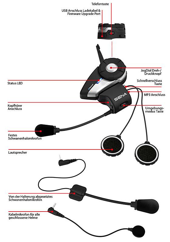 Sena S20 Universal Halterung für alle Helme inklusive aller Mikrofone im Lieferumfang