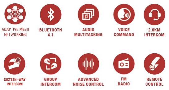 Sena 30K Adaptive Bluetooth Mesh-Networking Communication System features
