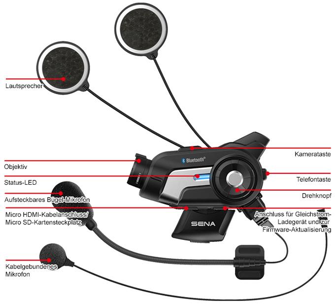 ENA 10C - Bluetooth 4.0 Stereo Headset mit integrierter Kamera für Motorräder - Produktdetails