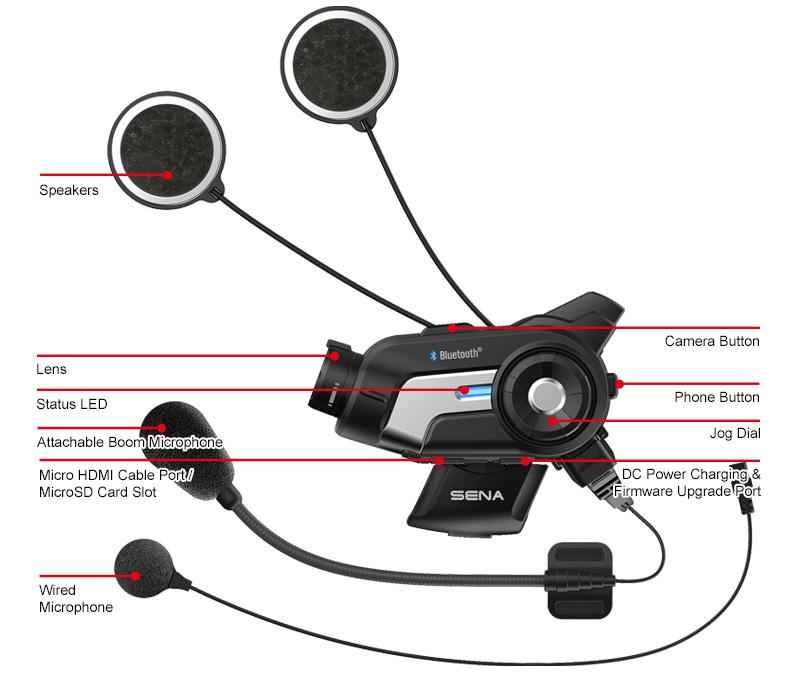 hantz partner sena 10c bluetooth 4 0 headset and. Black Bedroom Furniture Sets. Home Design Ideas