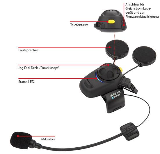 Details des SMH5-FM Bluetooth v3 Class 1 Stereo Multipair Headset mit Intercom Bluetooth Sprechanlage und integriertem FM Radio