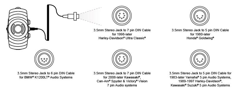 Optionale DIN Kabeladapter zum Sena SM10 für diverse Motorrad Onboard Audio Systeme