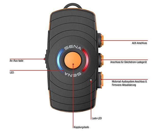 Sena FreeWire Bluetooth Adapter für Harley und Honda Infotainment-System Details