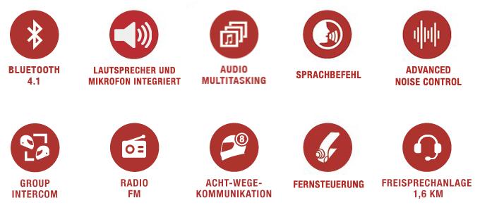 Features des Sena Integralhelm Momentum mit integriertem Bluetooth - Momentum, Momentum Lite und Momentum Pro