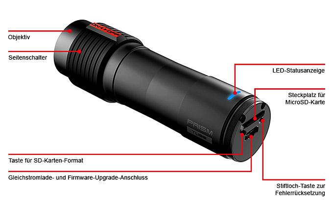 Sena Prism Tube Action-Kamera für Motorradhelme. Sehr klein und leicht und mit Doppelmikrofonen - Produktdetails
