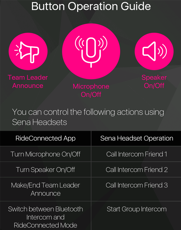 Sena RideConnected App - use your Sena headset to talk to multiple riders through your smartphone
