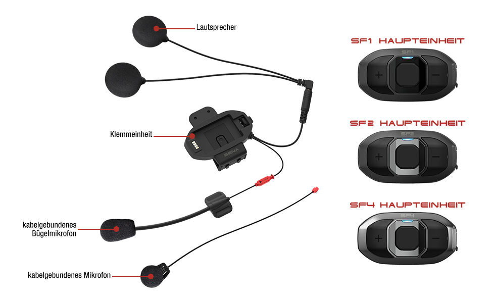 Details der Sena SF-Serie - Bluetooth Kommunikationslösungen für Solofahrer, Fahrer und Sozius und kleine Gruppen mit bis zu vier Fahrern