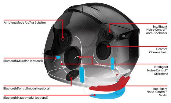 SENA SMART HELM: Motorradhelm mit integrierter, elektronischer Geräuschreduzierung sowie optionaler Bluetooth Interkom Anlage