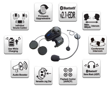 SMH10 Snowmobile Special Dual Pack Bluetooth v2.1 Class 1 Stereo Headset Bluetooth Intercom - Features