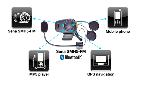 Connections of the SMH5-FM Bluetooth v3 Class 1 Stereo Multi-pair Headset with Bluetooth Intercom and Built-in FM Radio tuner