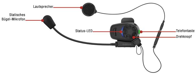 hantz partner sena smh5 multicom bluetooth headset mit. Black Bedroom Furniture Sets. Home Design Ideas