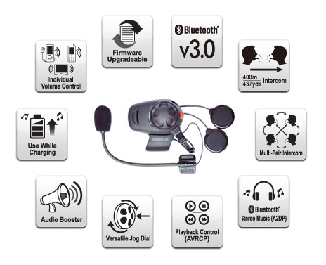 SENA SMH5 Bluetooth v3 Class 1 Stereo Multipair Headset with Bluetooth Intercom