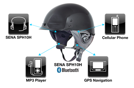 Connections SPH10H Bluetooth v2.1 Class 1 Stereo Headset with long-range Bluetooth Intercom for half helmet