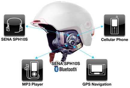 Connections SPH10S Bluetooth v2.1 Class 1 Stereo Headset with long-range Bluetooth Intercom for Snow Sports Helmets