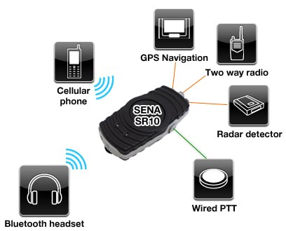 SR10 Bluetoothadapter for two way radios Features