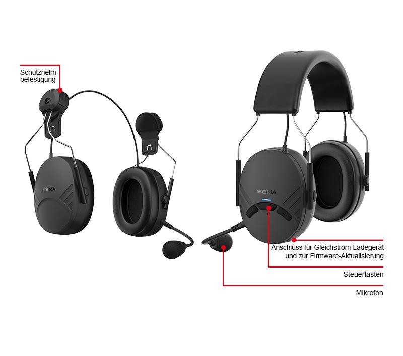 Details des Sena Tufftalk Lite Gehörschutz und Bluetooth 4.1 Kommunikations-Headset