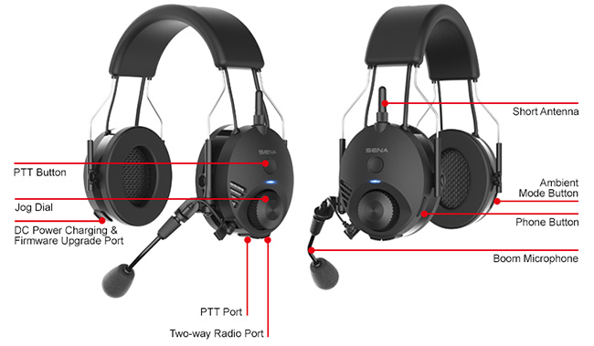 Sena Tufftalk Earmuff Bluetooth Communication and Intercom Headset details