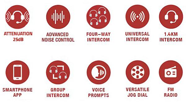 Features des Tufftalk Gehörschutz-Headset mit Bluetooth und Gegensprechanlage