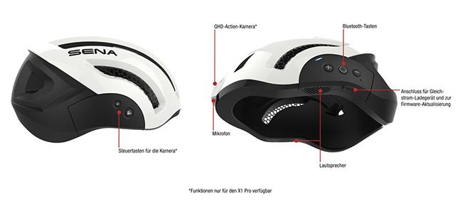 Details des ena X1 und X1 Pro Fahrradhelm mit integriertem Bluetooth und QHD-Kamera