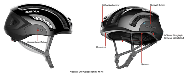 Details of the Sena X1 and X1 Pro cycling helmet with integrated Bluetooth and QHD video